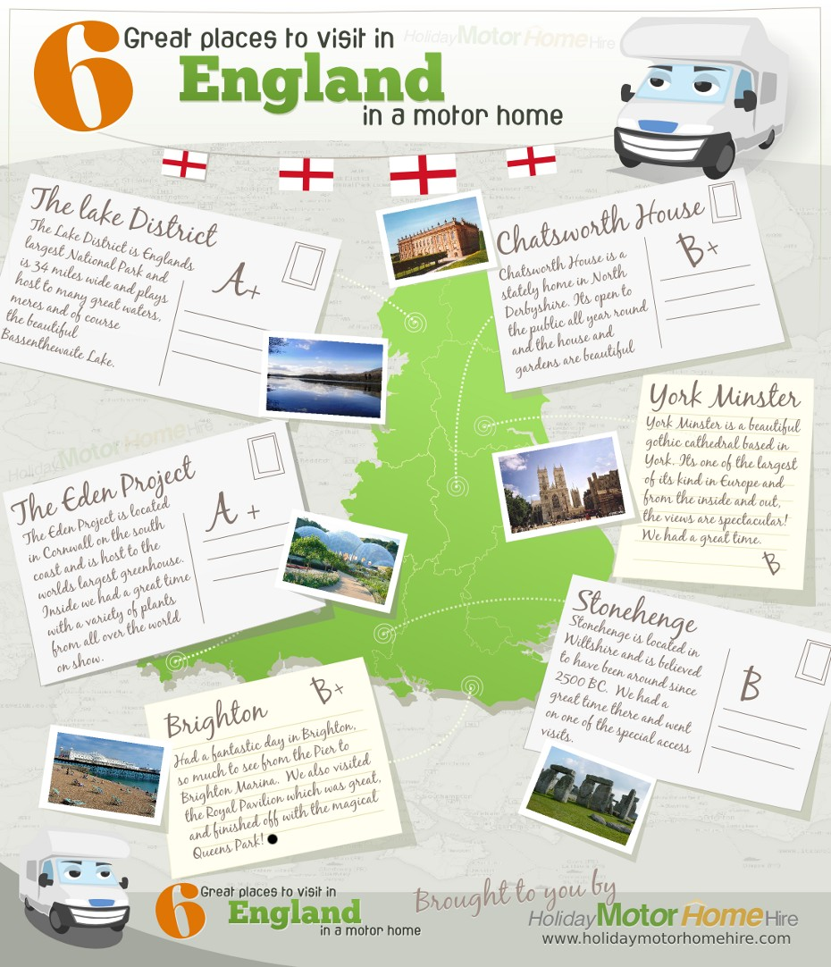 Places To Visit On Konkan Belt: 6 Great Places To Visit In England In A Motorhome